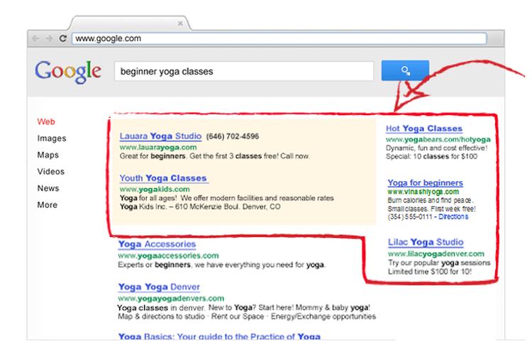 Anuncios publicitarios en Google Adwords